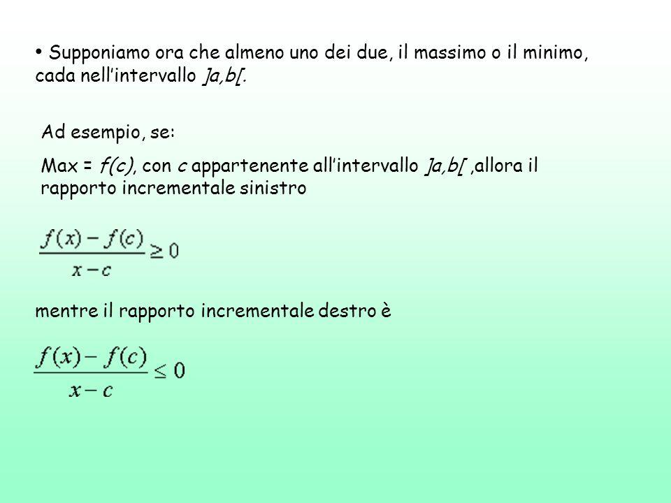 Supponiamo ora che almeno uno dei due, il massimo o il minimo, cada nell'intervallo ]a,b[.